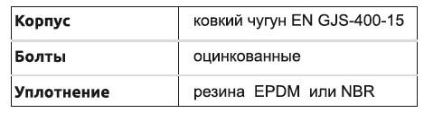 Материал уплотнителя 9101