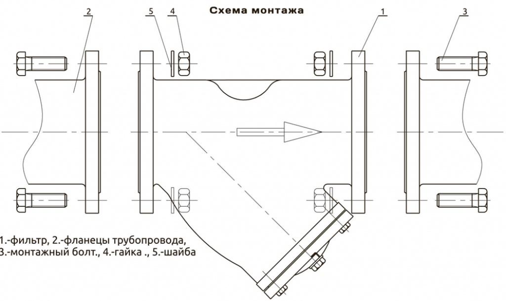 установка7110.jpg
